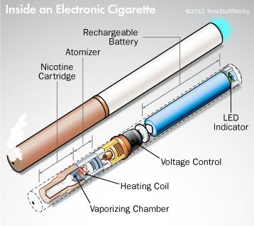 ecigarette beginners guide